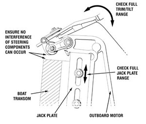 Yamaha Outboard Trim Tilt Schematic Diagram