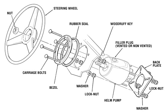 teleflex steering system diagram