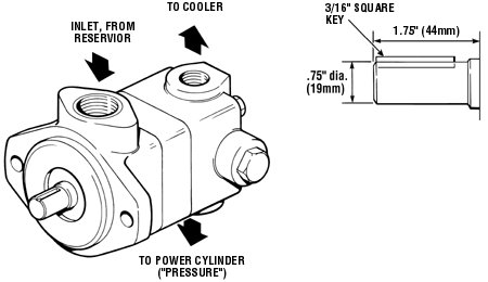 Diagram If 2003 Gmc Sierra Engine furthermore Clutch Flywheel Giving Problems in addition Gear Tooth Modification further Drivetrain together with Kaplan Decision Tree Diagram. on manual transmission driving