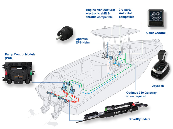 optimus 360 schematic1 seastar solutions  at bakdesigns.co