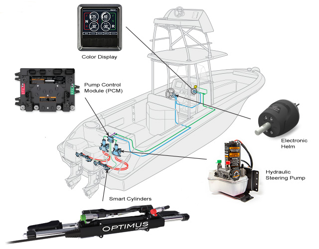 Optimus Electronic Power Steering on yamaha outboards wiring diagrams