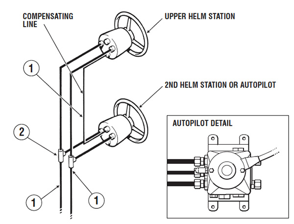 sea star hydraulic steering parts diagram