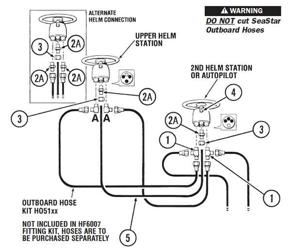hh5271 teleflex steering parts diagram