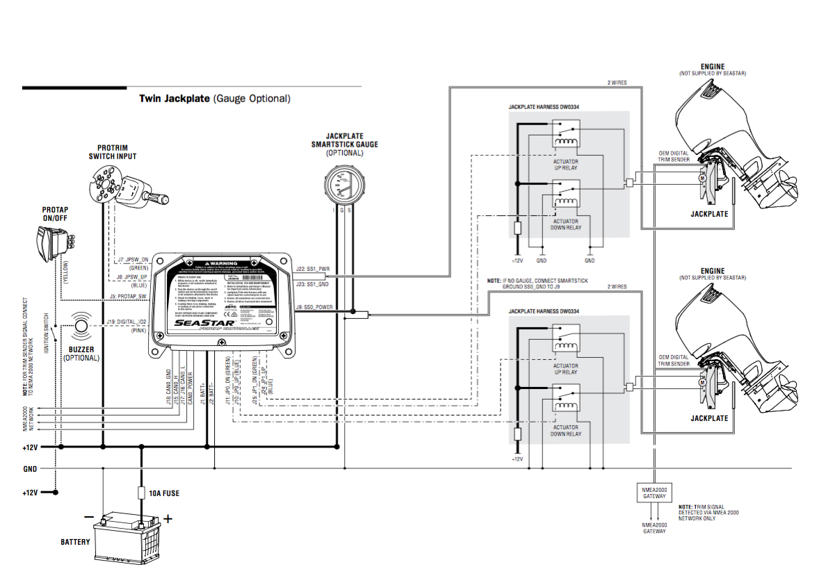 Wiring Diagram Yamaha Razz Riva moreover Vino 125 Wiring Diagram moreover 2011 05 01 archive further 2003 Yamaha Fz1 Wiring Diagram besides Kawasaki Mule 600 Wiring Diagram. on yamaha vino wiring diagram