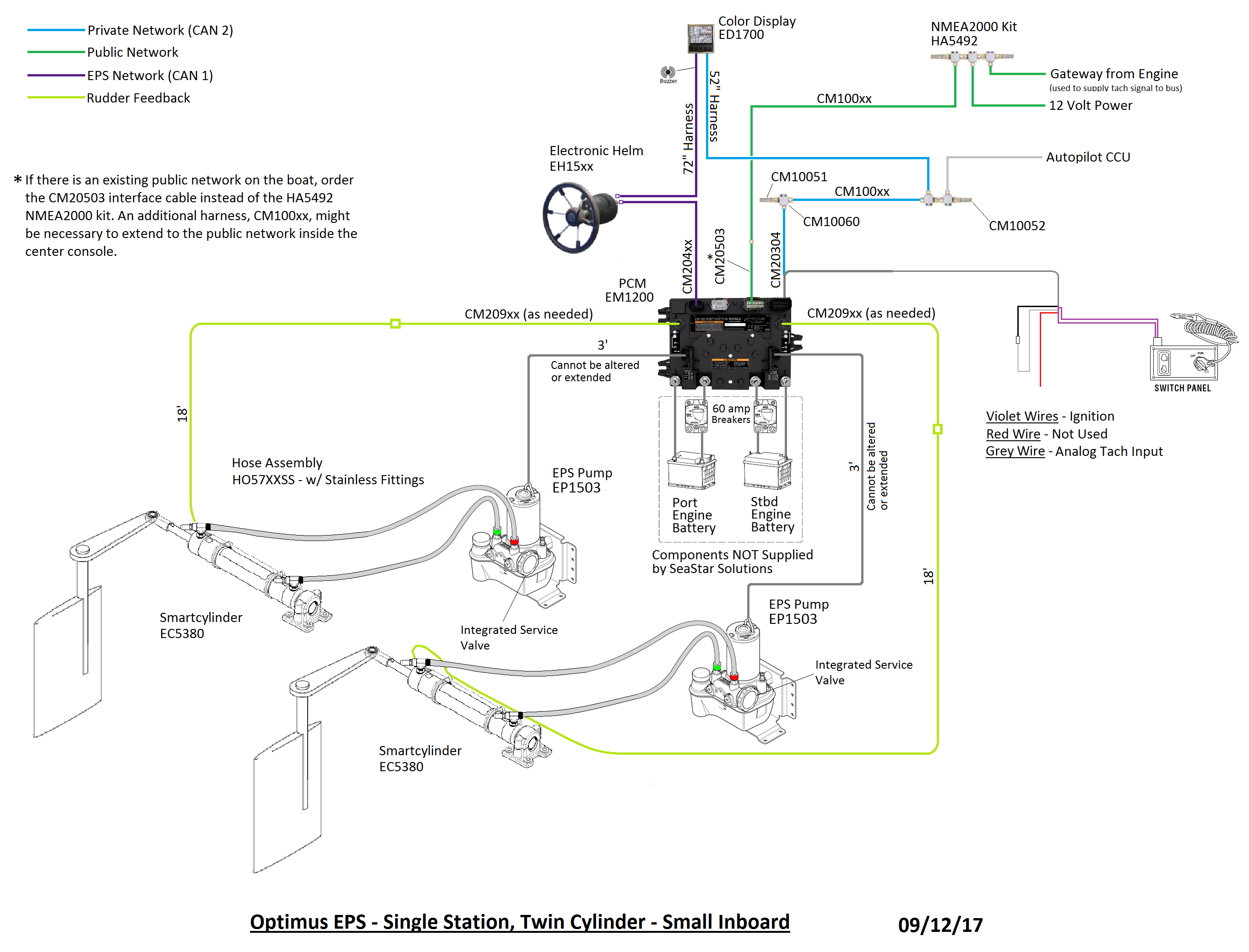 Wiring diagram daihatsu xenia imageresizertool
